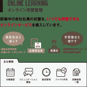 オンライン学習管理